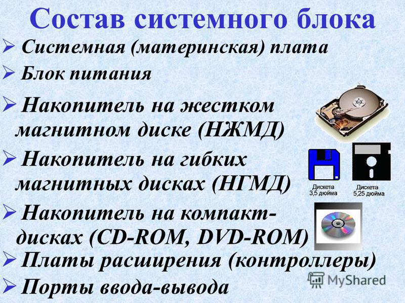 Основные блоки ЭВМ С истемный блок М онитор К лавиатура Минимальная конфигурация ЭВМ