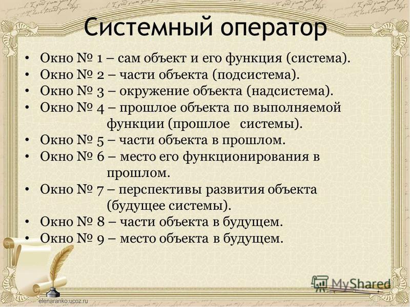 Системный оператор Окно 1 – сам объект и его функция (система). Окно 2 – части объекта (подсистема). Окно 3 – окружение объекта (надсистема). Окно 4 – прошлое объекта по выполняемой функции (прошлое системы). Окно 5 – части объекта в прошлом. Окно 6