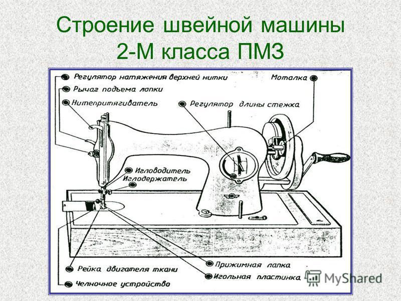 Строение швейной машины 2-М класса ПМЗ