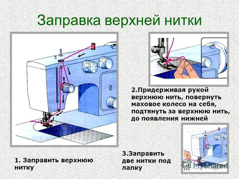 Заправка верхней нитки 1. Заправить верхнюю нитку 2. Придерживая рукой верхнюю нить, повернуть маховое колесо на себя, подтянуть за верхнюю нить, до появления нижней 3. Заправить две нитки под лапку