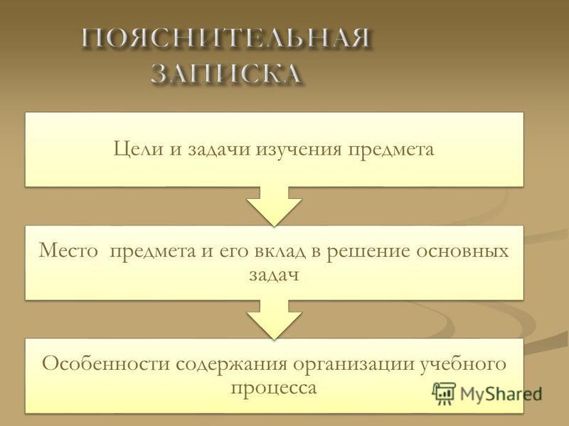 Особенности содержания организации учебного процесса Место предмета и его вклад в решение основных задач Цели и задачи изучения предмета