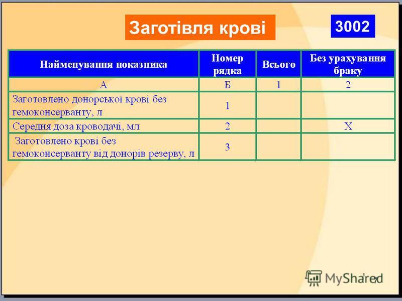 7 Заготівля крові 3002