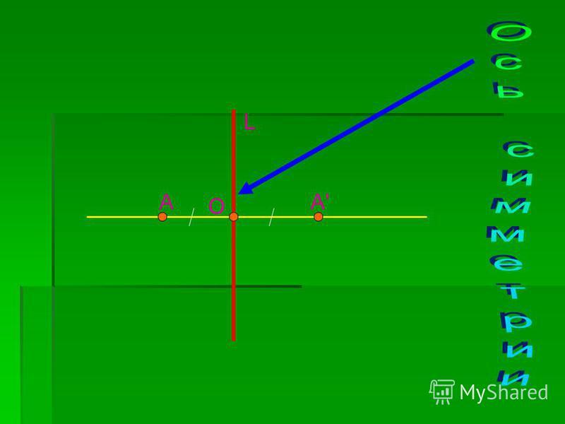 Преобразование относительно прямой (сохраняющее расстояние до этой прямой) является движением