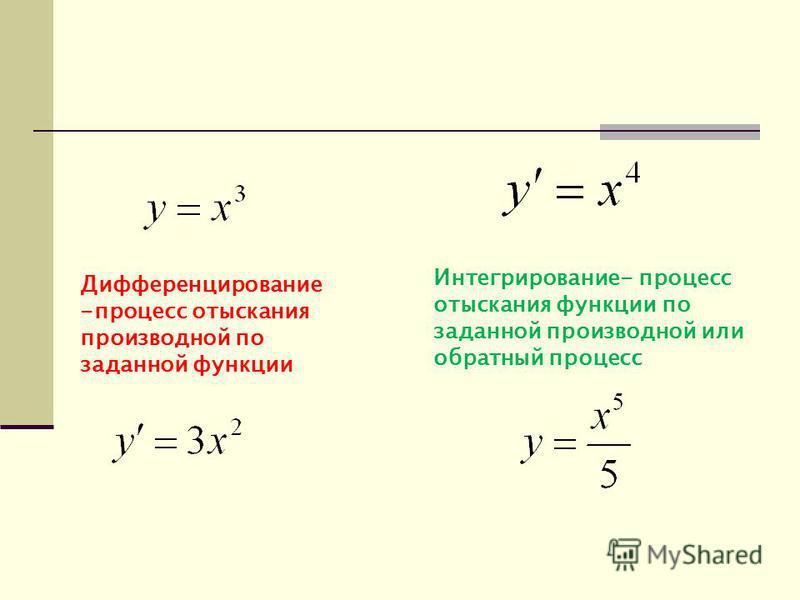 Дифференцирование -процесс отыскания производной по заданной функции Интегрирование- процесс отыскания функции по заданной производной или обратный процесс