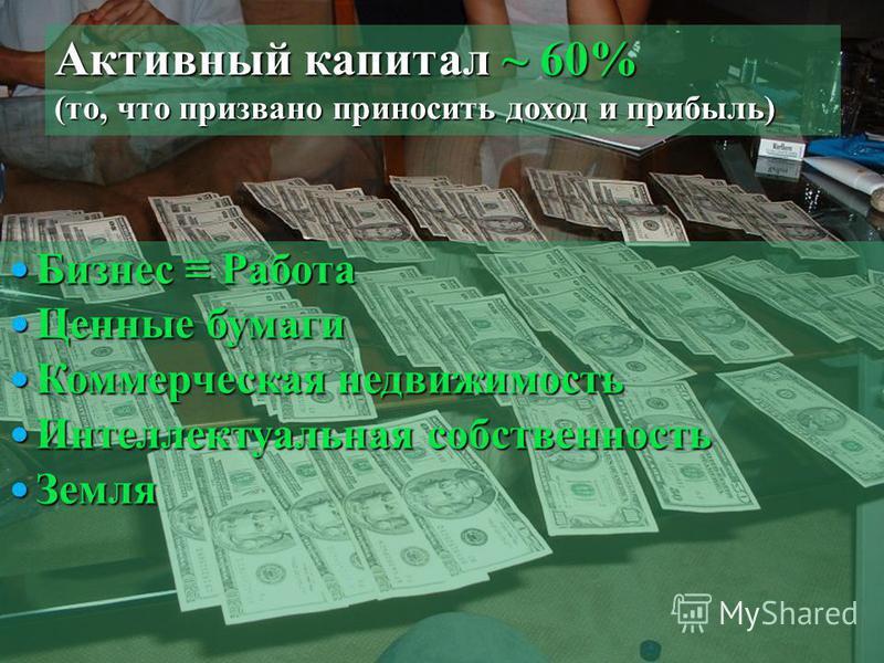 Бизнес Работа Пассивный ~ 25%Активный ~ 60% Резервный ~ 15% Живу, чтобы работать. Работаю, чтобы жить.