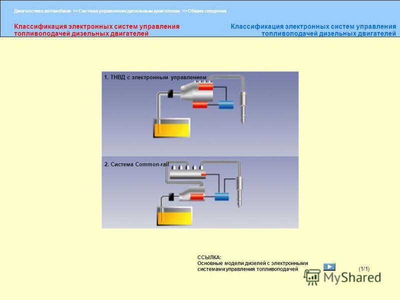 скачать бесплатно электронное управление дизельными двигателями bosch