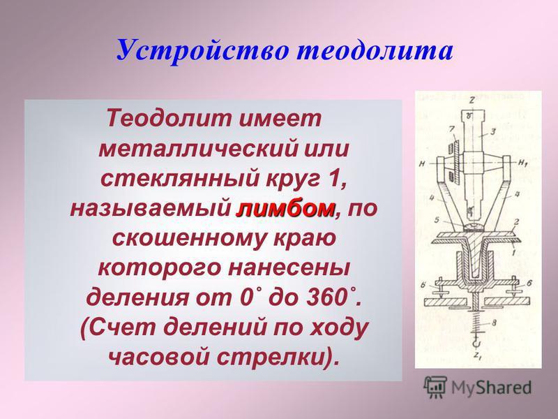 Устройство теодолита лимбом Теодолит имеет металлический или стеклянный круг 1, называемый лимбом, по скошенному краю которого нанесены деления от 0˚ до 360˚. (Счет делений по ходу часовой стрелки).