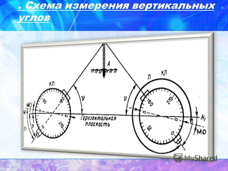 . Схема измерения вертикальных углов
