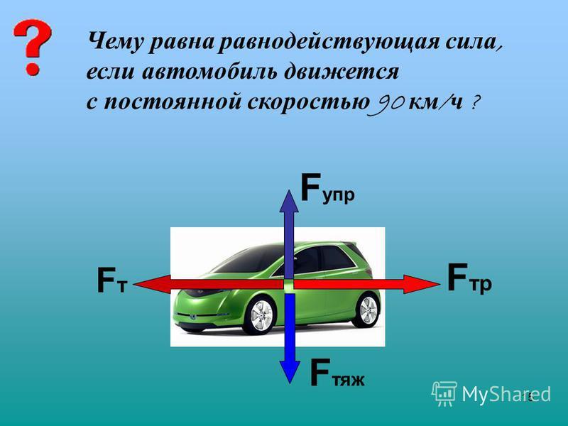 15 FтFт F упр F тр F тяж Чему равна равнодействующая сила, если автомобиль движется с постоянной скоростью 90 км / ч ?