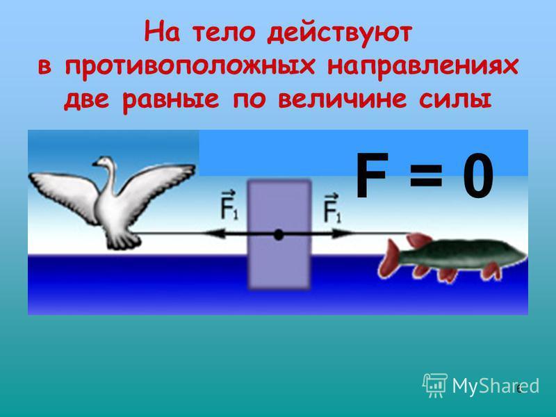 6 На тело действуют в противоположных направлениях две равные по величине силы F = 0