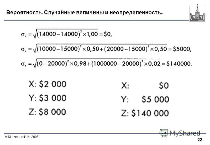 22 Молчанов И.Н. 2008 Вероятность. Случайные величины и неопределенность.