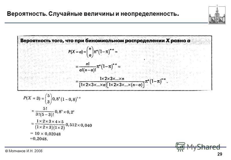 29 Молчанов И.Н. 2008 Вероятность. Случайные величины и неопределенность.