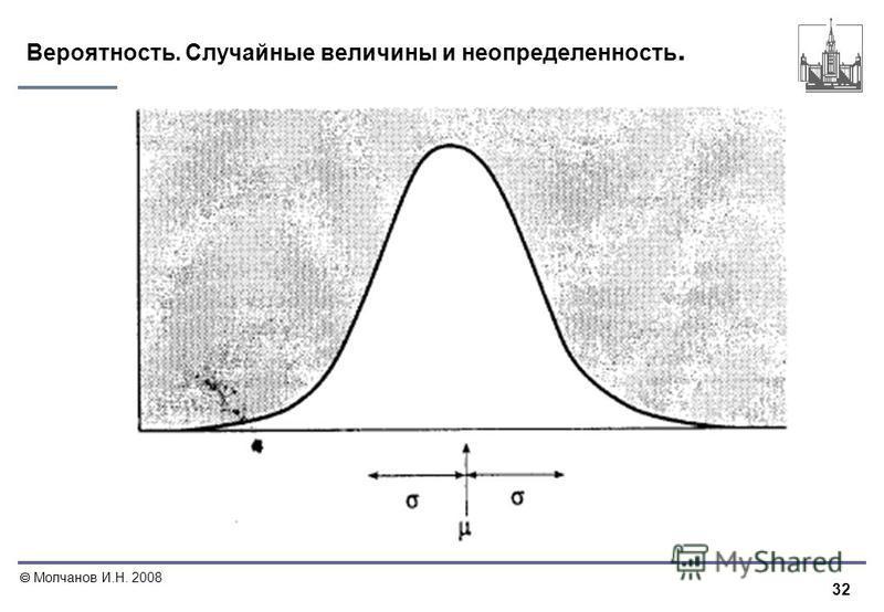 32 Молчанов И.Н. 2008 Вероятность. Случайные величины и неопределенность.