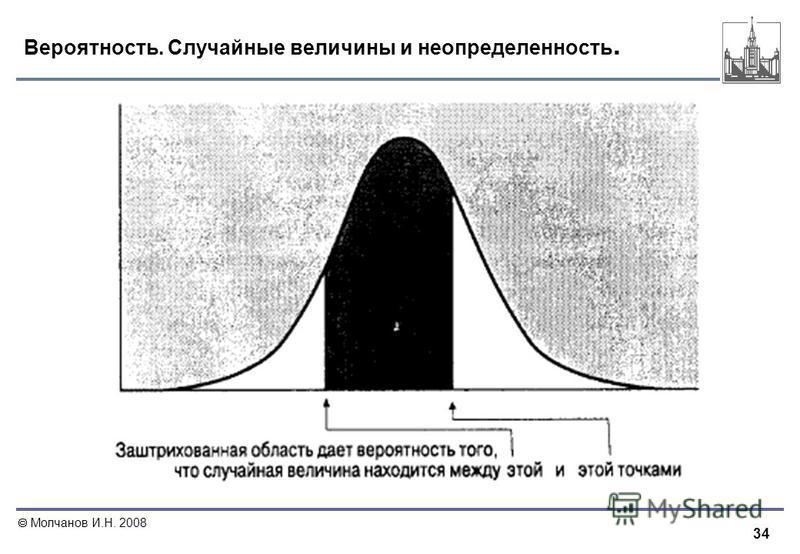 34 Молчанов И.Н. 2008 Вероятность. Случайные величины и неопределенность.