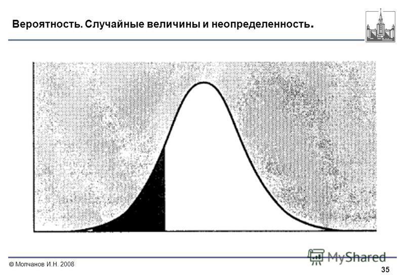 35 Молчанов И.Н. 2008 Вероятность. Случайные величины и неопределенность.