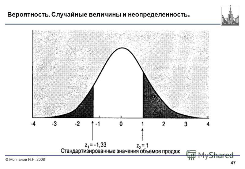 47 Молчанов И.Н. 2008 Вероятность. Случайные величины и неопределенность.
