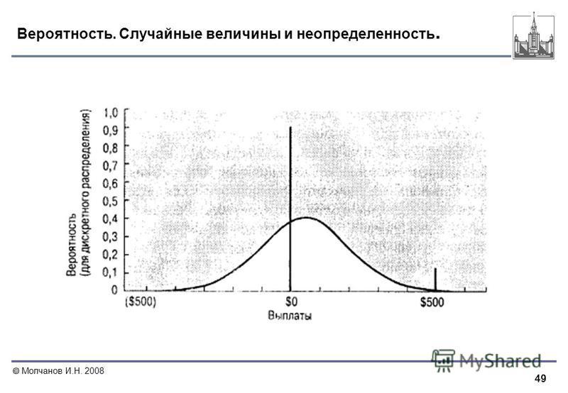 49 Молчанов И.Н. 2008 Вероятность. Случайные величины и неопределенность.