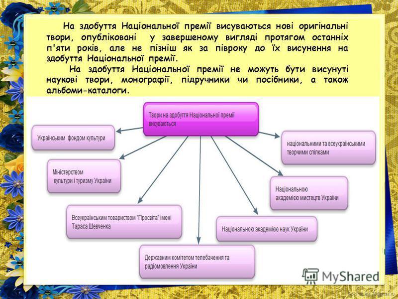 FokinaLida.75@mail.ru На здобуття Національної премії висуваються нові оригінальні твори, опубліковані у завершеному вигляді протягом останніх п'яти років, але не пізніш як за півроку до їх висунення на здобуття Національної премії. На здобуття Націо