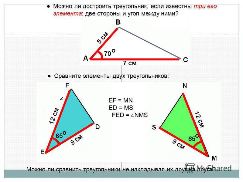 Можно ли достроить треугольник, если известны три его элемента: две стороны и угол между ними? Сравните элементы двух треугольников: EF = MN ED = MS FED = NMS FED = NMS Можно ли сравнить треугольники не накладывая их друг на друга? Можно ли сравнить