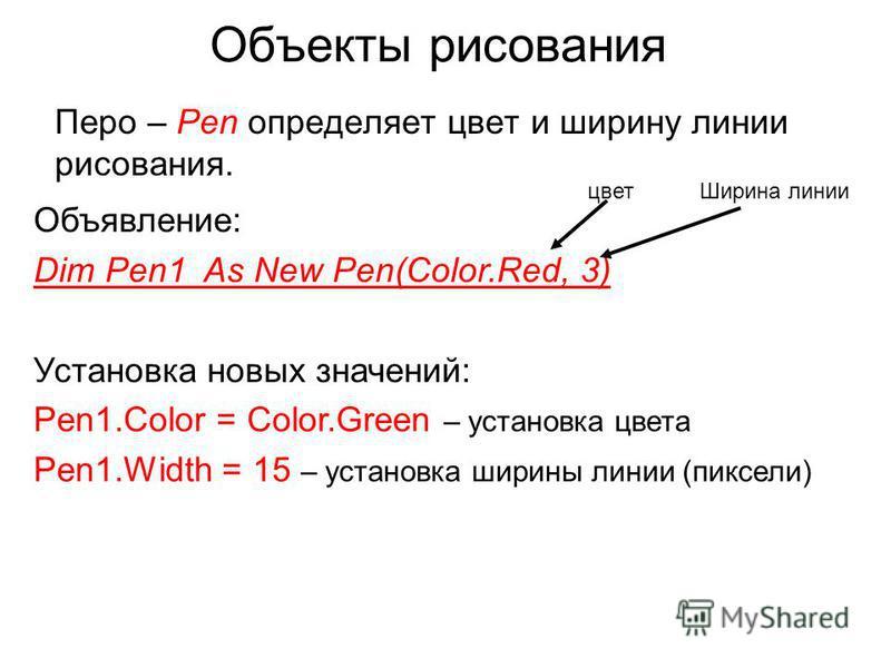 Объекты рисования Перо – Pen определяет цвет и ширину линии рисования. Объявление: Dim Pen1 As New Pen(Color.Red, 3) Установка новых значений: Pen1. Color = Color.Green – установка цвета Pen1. Width = 15 – установка ширины линии (пиксели) цвет Ширина