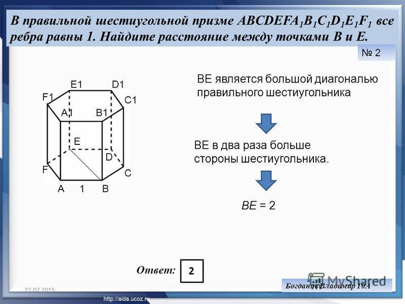 27.07.20156 В правильной шестиугольной призме ABCDEFA 1 B 1 C 1 D 1 E 1 F 1 все ребра равны 1. Найдите расстояние между точками B и E. 2 Ответ: Богданов Владимир 10А 2 AB C D E F A1B1 C1 D1E1 F1 1 BE является большой диагональю правильного шестиуголь