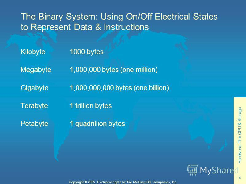 Hardware--The CPU & Storage 6 Copyright © 2005. Exclusive rights by The McGraw-Hill Companies, Inc. The Binary System: Using On/Off Electrical States to Represent Data & Instructions Kilobyte1000 bytes Megabyte1,000,000 bytes (one million) Gigabyte1,