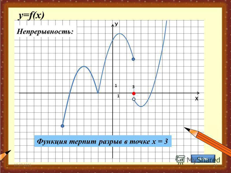 27.07.201513 У Х 1 1 План у=f(x) Непрерывность: 3 Функция терпит разрыв в точке х = 3