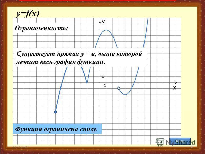 27.07.201514 У Х 1 1 План у=f(x) Ограниченность: Существует прямая у = а, выше которой лежит весь график функции. Функция ограничена снизу.