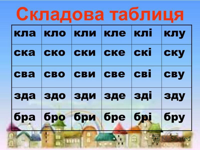 Складова таблиця клаклокликлекліклу скаскоскискескіску свасвосвисвесвісву здаздоздиздездізду брабробрибребрібру
