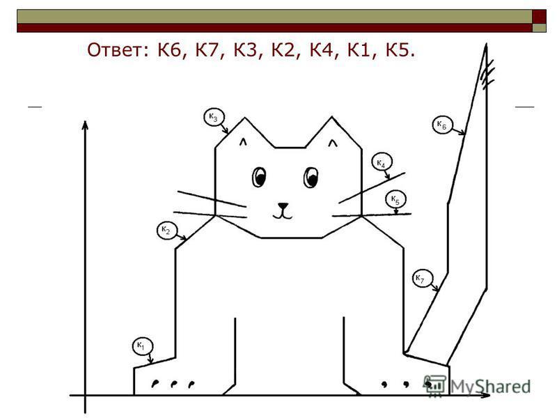 Сделайте выводы, ответив на вопросы: В каких координатных четвертях расположены графики функций при k>0 (k<0)? Определите вид каждого угла (острый, тупой, прямой), который образует каждая прямая с осью ОХ, если градусную меру угла отсчитывать от оси