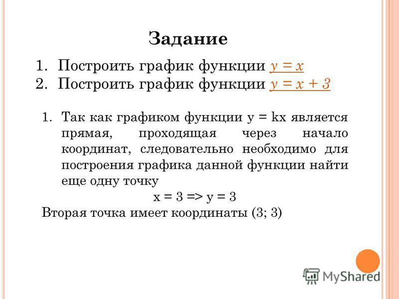 Задание 1. Построить график функции у = х у = х 2. Построить график функции у = х + 3 у = х + 3 1. Так как графиком функции у = kx является прямая, проходящая через начало координат, следовательно необходимо для построения графика данной функции найт