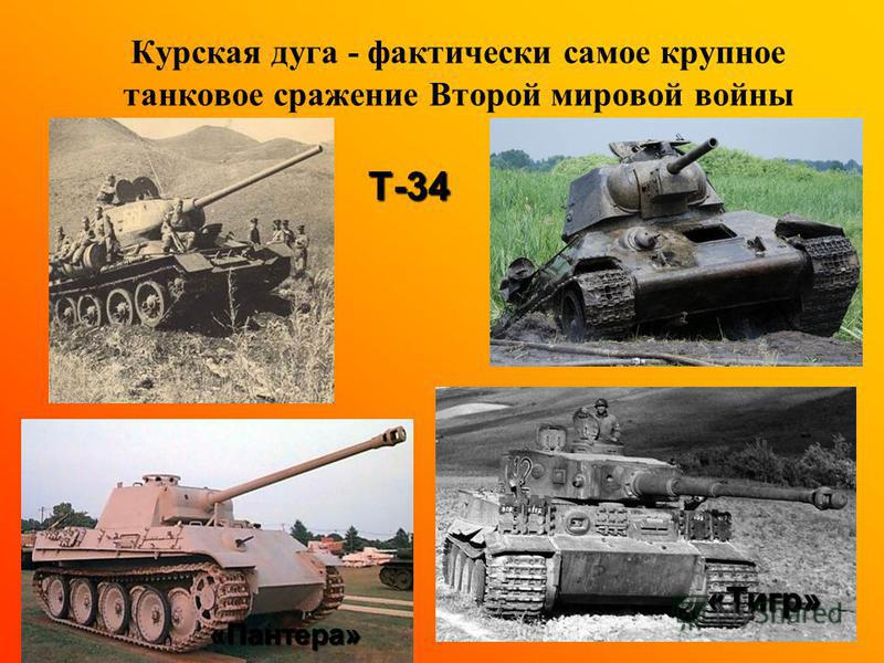 Курская дуга - фактически самое крупное танковое сражение Второй мировой войны Т-34 «Пантера» «Тигр»