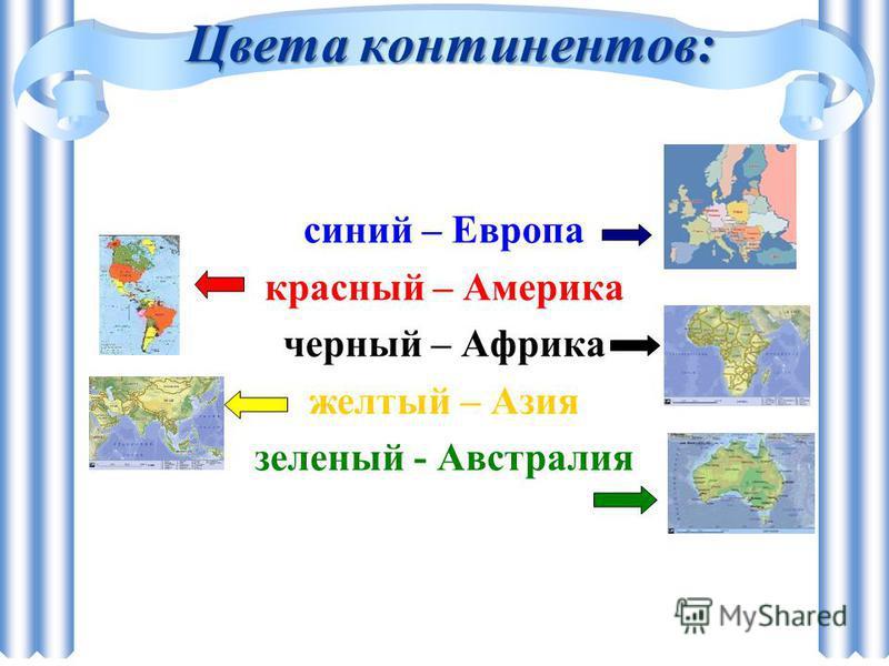 синий – Европа красный – Америка черный – Африка желтый – Азия зеленый - Австралия Цвета континентов: