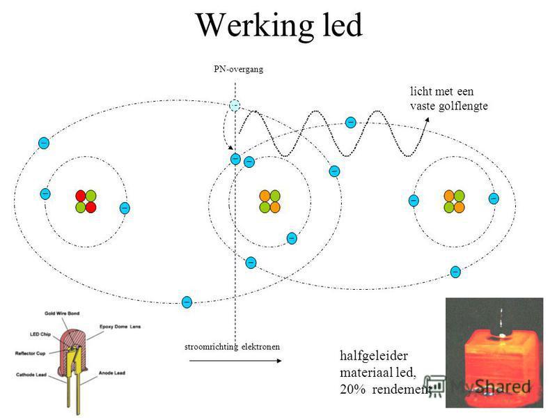 Werking led halfgeleider materiaal led, 20% rendement PN-overgang stroomrichting elektronen licht met een vaste golflengte