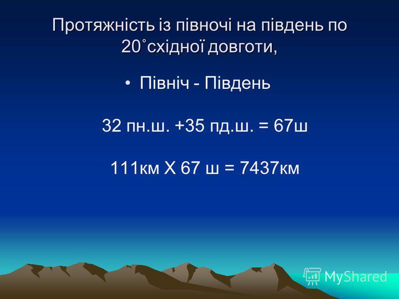 Протяжність із півночі на південь по 20˚східної довготи, Північ - Південь 32 пн.ш. +35 пд.ш. = 67ш 111км X 67 ш = 7437км