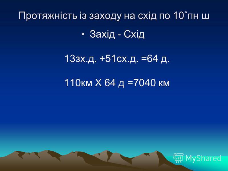 Протяжність із заходу на схід по 10˚пн ш Захід - Схід 13зх.д. +51сх.д. =64 д. 110км X 64 д =7040 км