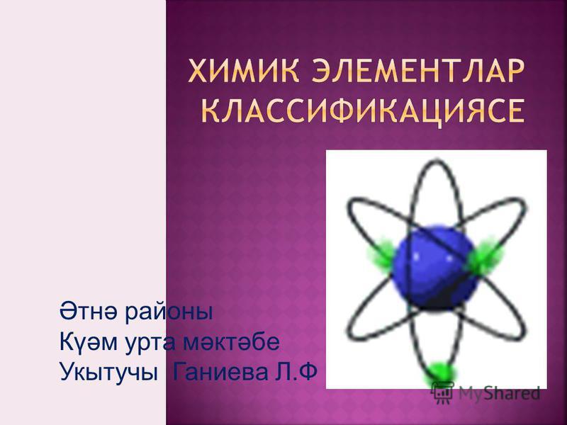 Әтнә районы Күәм урта мәктәбе Укытучы Ганиева Л.Ф