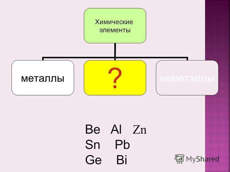 Химические элементы металлы?неметаллы Be Al Zn Sn Pb Ge Bi
