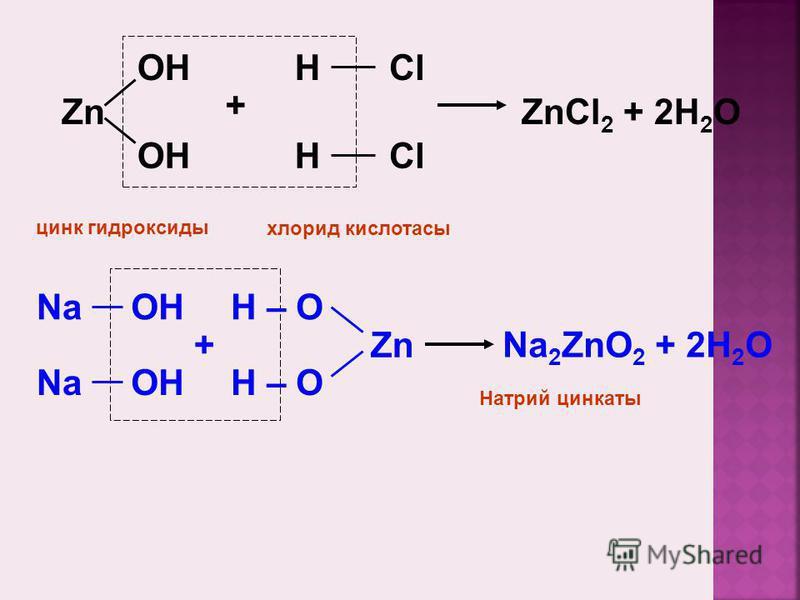 Zn OH + HCl H ZnCl 2 + 2H 2 O цинк гидроксиды хлорид кислотасы + NaOH Na 2 ZnO 2 + 2H 2 O NaOH Zn H – O Натрий цинкаты