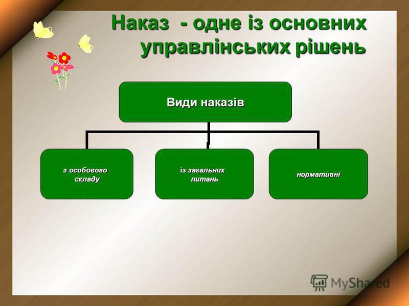 Наказ - одне із основних управлінських рішень Наказ - одне із основних управлінських рішень Види наказів з особового складу із загальних питаньнормативні