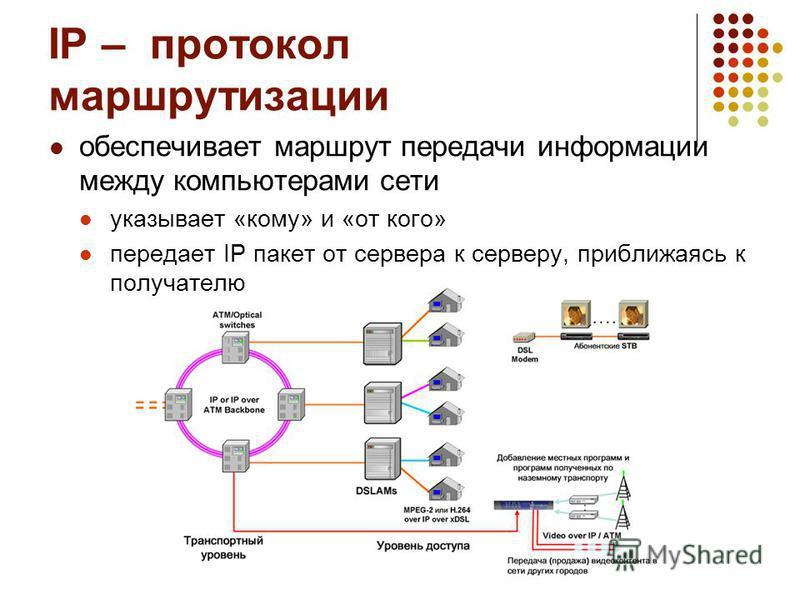 IP – протокол маршрутизации обеспечивает маршрут передачи информации между компьютерами сети указывает «кому» и «от кого» передает IP пакет от сервера к серверу, приближаясь к получателю