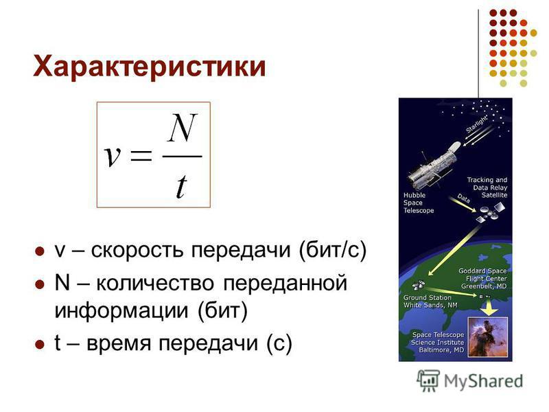 Характеристики v – скорость передачи (бит/с) N – количество переданной информации (бит) t – время передачи (с)