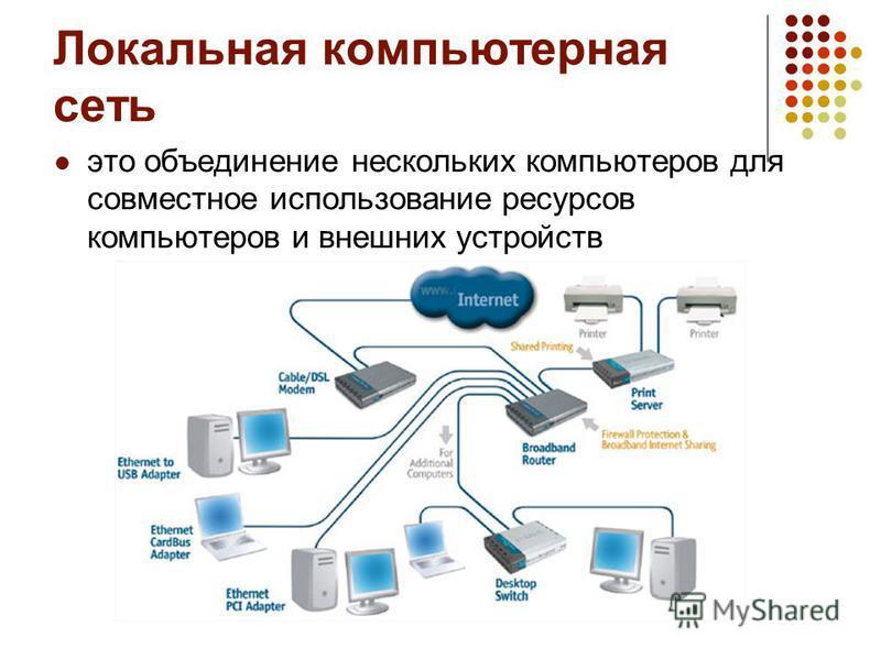 Локальная компьютерная сеть это объединение нескольких компьютеров для совместное использование ресурсов компьютеров и внешних устройств