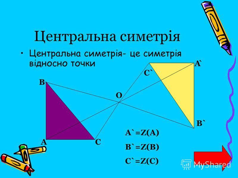 Центральна симетрія Центральна симетрія- це симетрія відносно точки А B C A` B` C` A`=Z(A) B`=Z(B) C`=Z(C) O