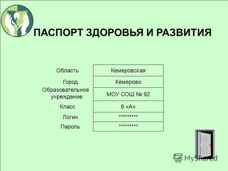 ПАСПОРТ ЗДОРОВЬЯ И РАЗВИТИЯ Кемеровская Область Город Кемерово Образовательное учреждение МОУ СОШ 92 Класс 9 «А» Логин ********* Пароль *********