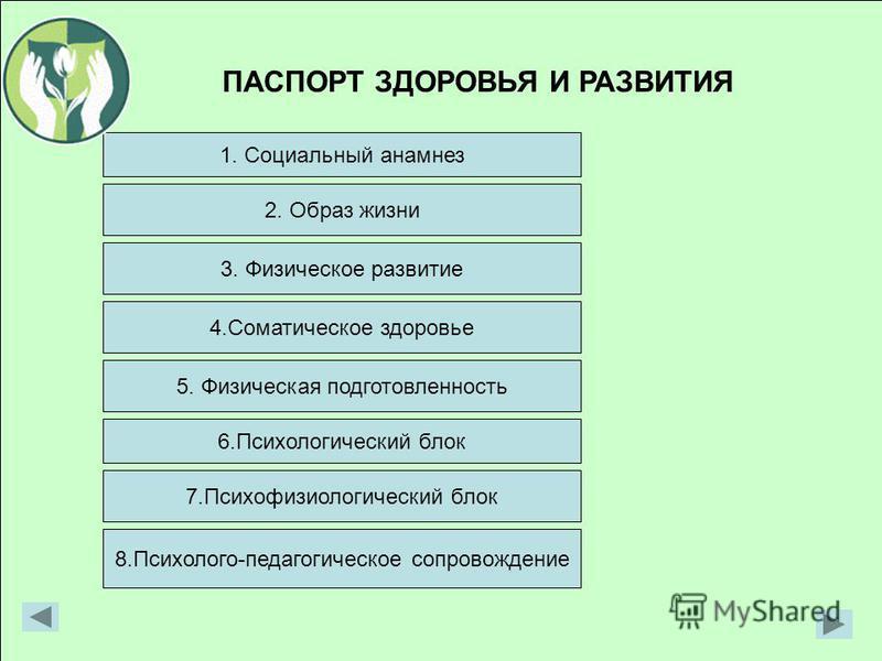 1. Социальный анамнез 2. Образ жизни 3. Физическое развитые 4. Соматыческое здоровье 5. Физическая подготовленность 6. Психологический блок 7. Психофизиологический блок 8.Психолого-педагогическое сопровождение