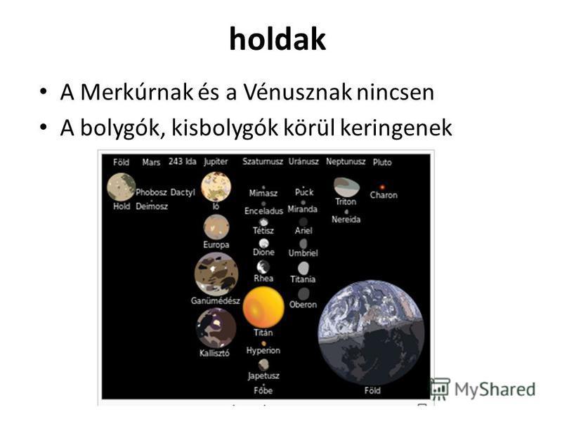 holdak A Merkúrnak és a Vénusznak nincsen A bolygók, kisbolygók körül keringenek
