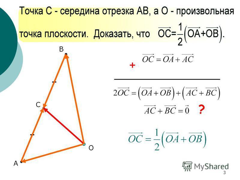 А В С О + ? 3