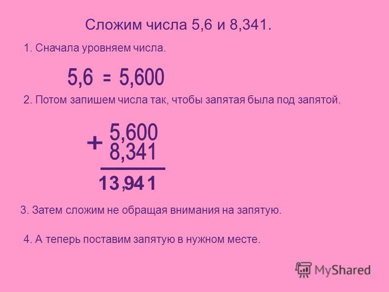 Сложим числа 5,6 и 8,341. 14913 1. Сначала уровняем числа. 2. Потом запишем числа так, чтобы запятая была под запятой. 3. Затем сложим не обращая внимания на запятую. 4. А теперь поставим запятую в нужном месте.,