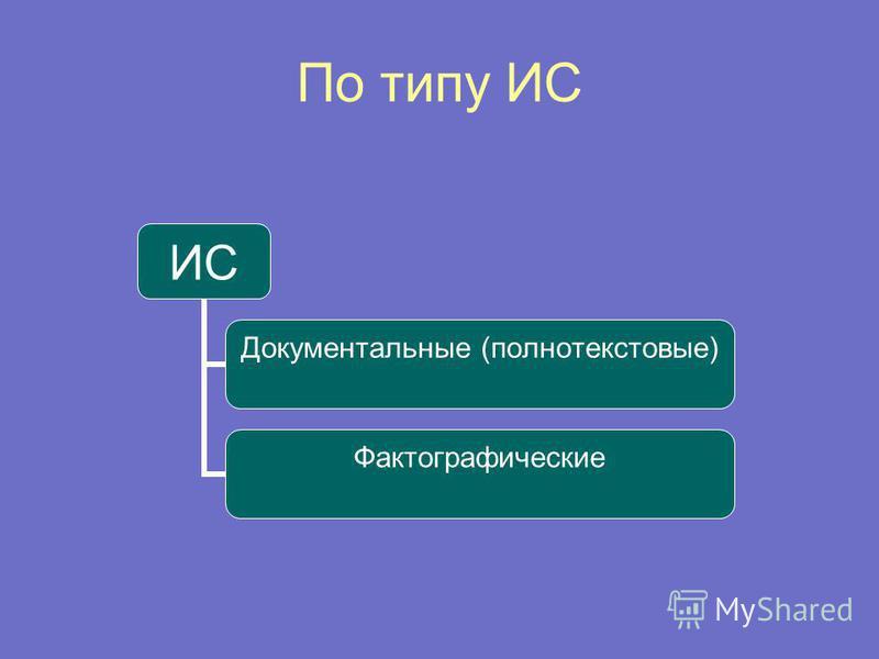 По типу ИС ИС Документальные (полнотекстовые) Фактографические